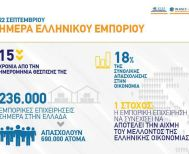 Η ΕΣΕΕ τιμά την αυριανή Ημέρα Ελληνικού Εμπορίου