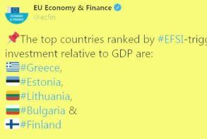 Πρωταθλήτρια η Ελλάδα ως προς τις επενδύσεις του «Σχεδίου Γιούνκερ»