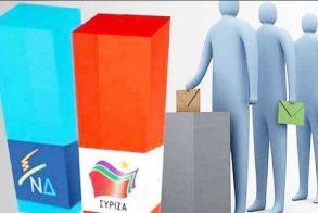 Στις 18 μονάδες η διαφορά ΝΔ - ΣΥΡΙΖΑ,  πόσο επηρέασαν οι καταγγελίες Καλογρίτσα, ανησυχία για κορωνοϊό και Τουρκία