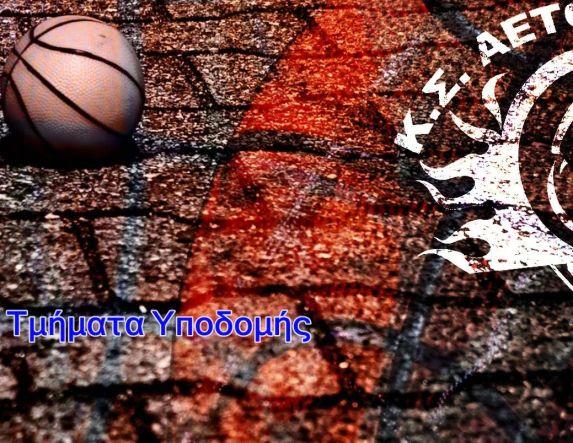 Το πρόγραμμα προπονήσεων της Ακαδημίας Μπάσκετ των Αετών Βέροιας