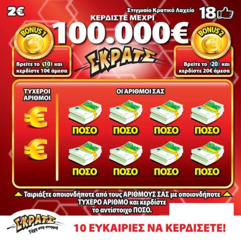 ΣΚΡΑΤΣ: Κέρδη 3.606.512 ευρώ την προηγούμενη εβδομάδα