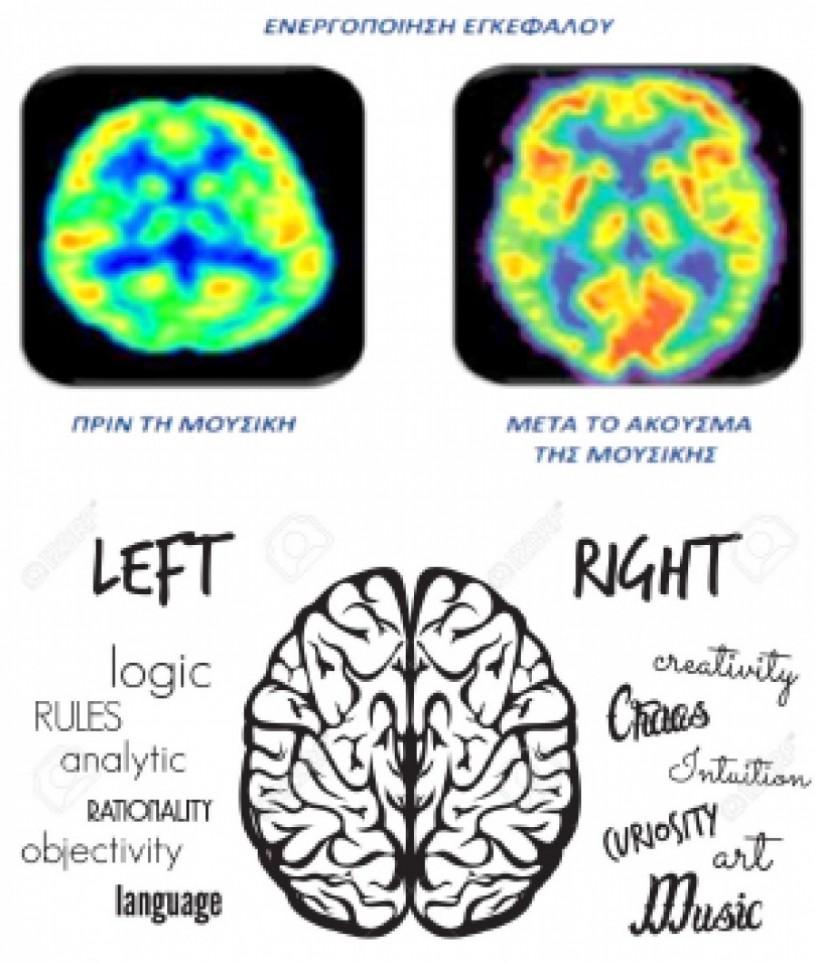 Μουσική εκπαίδευση και εγκεφαλικά πυροτεχνήματα