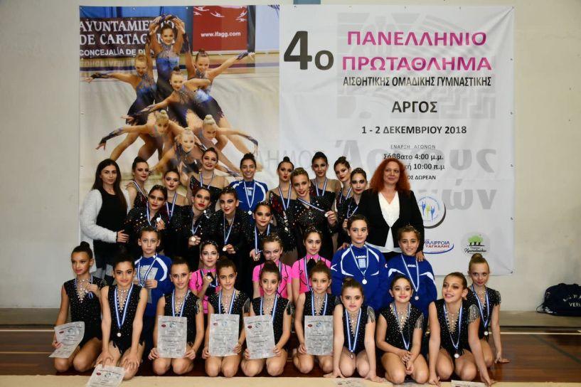 2 Χρυσά και 2 Χάλκινα για τον Φίλιππο στους Πανελλήνιους  αγώνες  Αισθητικής  Γυμναστικής !!