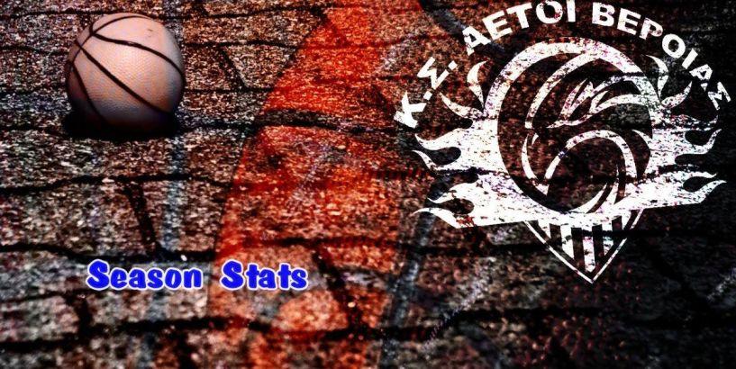 Η στατιστική εικόνα της ομάδας μπάσκετ των Αετών Βέροιας για τη σεζόν 2018/2019