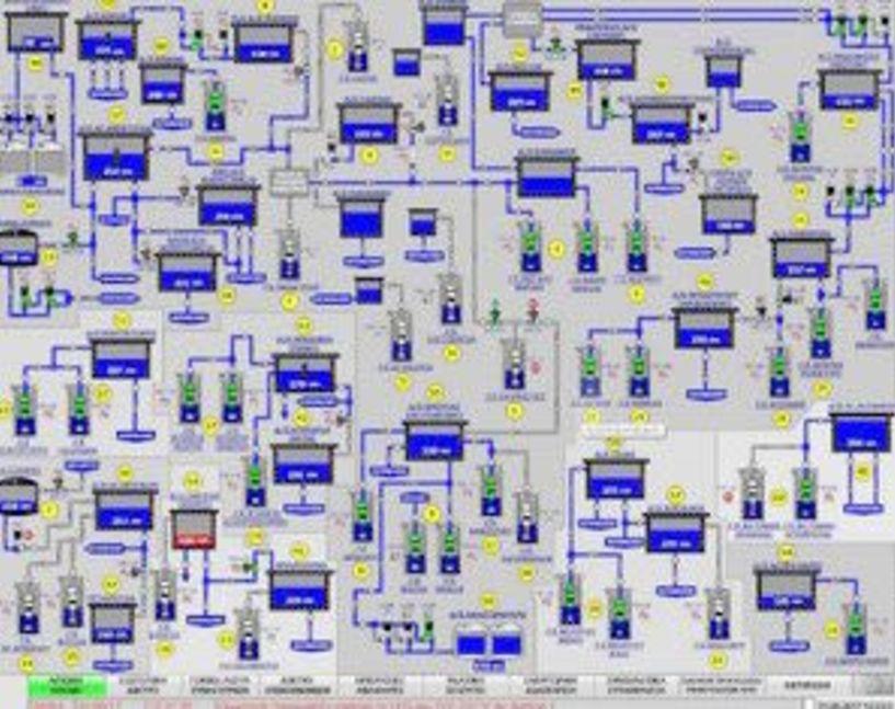 Επεκτείνεται το σύστημα τηλελέγχου   τηλεχειρισμού και ελέγχου διαρροών