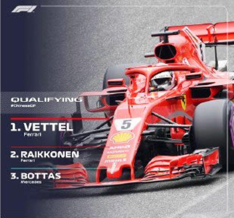 Motorsport Stories ChineseGP - Χάος & νικητής ο Ricciardo....  Απριλίου 16, 2018