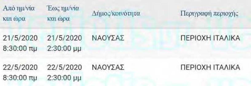 Πού θα γίνει διακοπή ρεύματος σήμερα και αύριο στην περιοχή Νάουσας