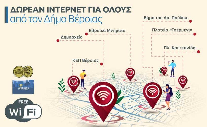 Τα πέντε σημεία με δωρεάν ίντερνετ στη Βέροια